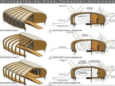 Arquitectura Efímera BIM